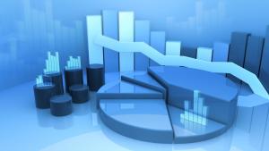 SPM Modeling & Forecasting
